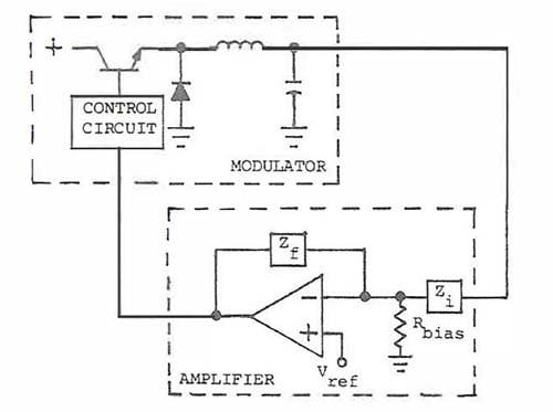 Figure 1 Closed Loop Circuit