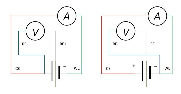 Figure 8 Kelvin type connection in 3 electrode electrochemical cell full image