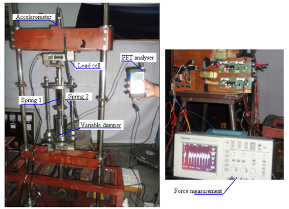 Test Setup  - Analysis of suspension with variable stiffness and variable damping force for automotive applications