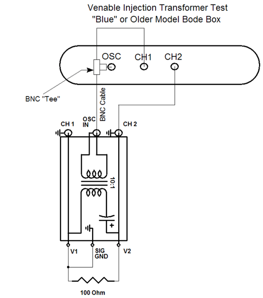 200-000 to -004 Bode boxes (blue)