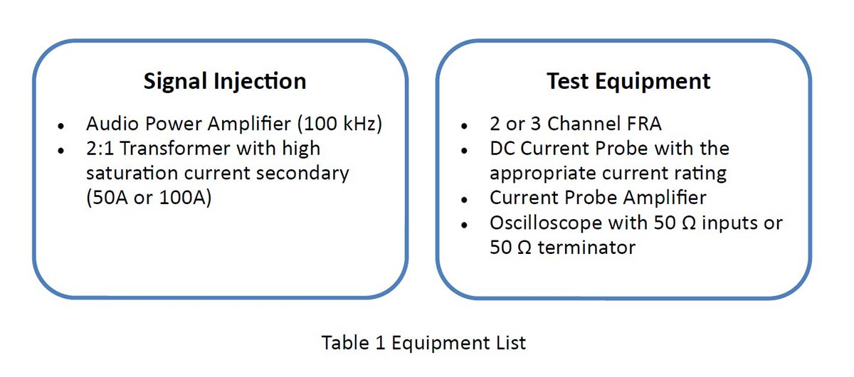 Table 1_Equipment List