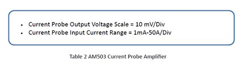 Table 2 AM503 Current Probe Amplifier