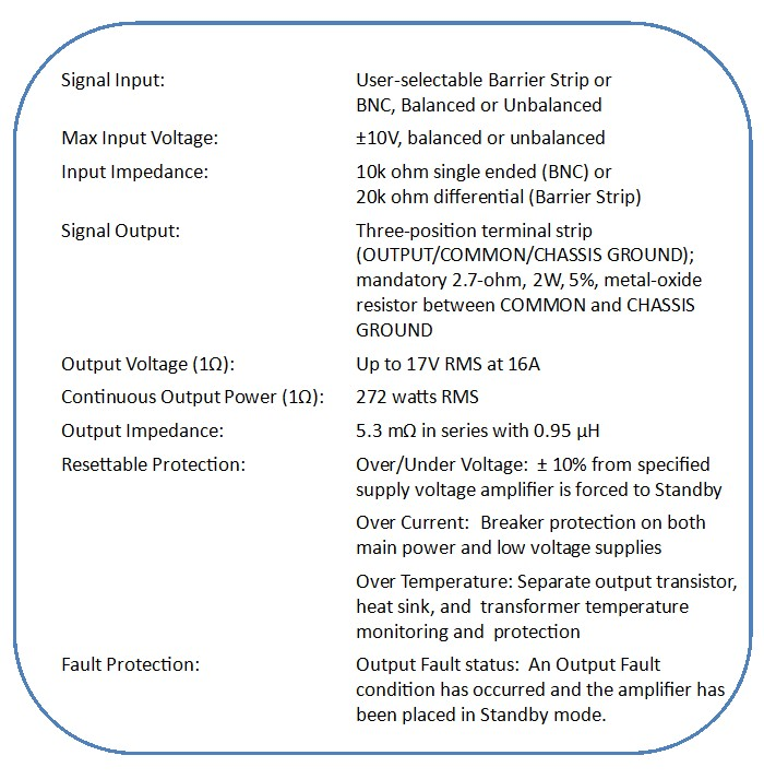 Table 2 VLA-1500 Power Amplifier Specifications