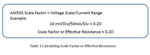 Table 3 Calculating Scale Factor or Effective Resistance
