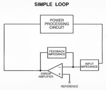A Simple Feedback Loop