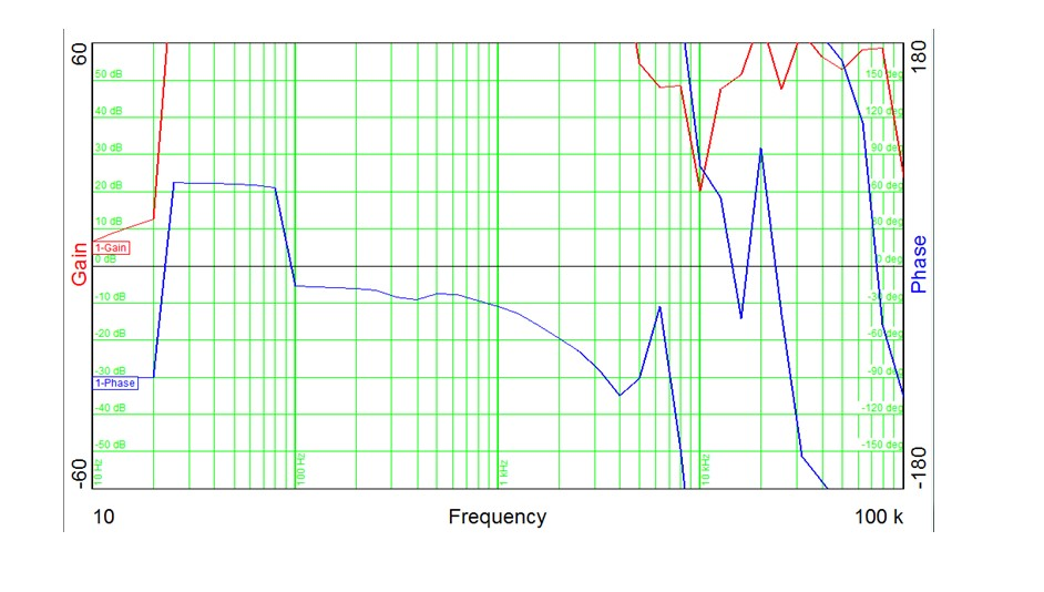 The Frequency Response Analyzer Sanity Check