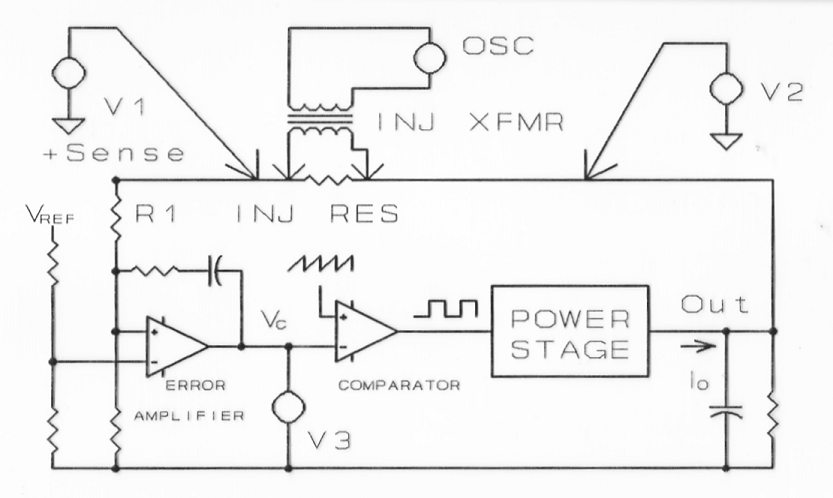 Stability Analysis of Switching Power Supply Feedback Loops