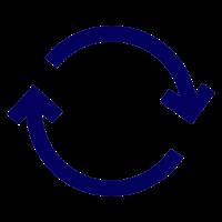 Feedback Loop Capability