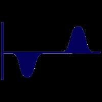 Measure PFC Impedance